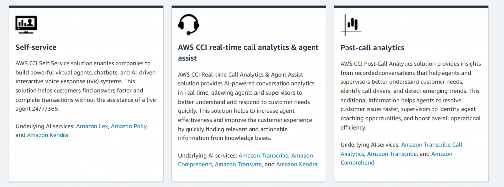 Amazon Connect Contact Center Intellegence GetVoIP News