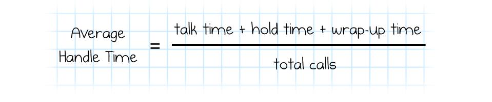 average handle time formula