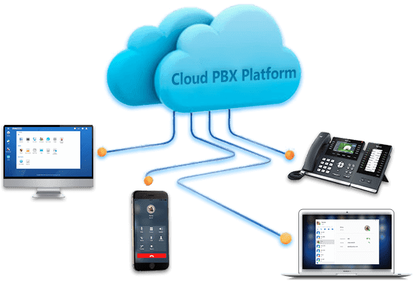 The Beginner's Guide to Virtual PBX | GetVoIP