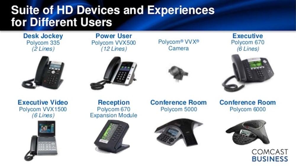 Comcast Business Phones