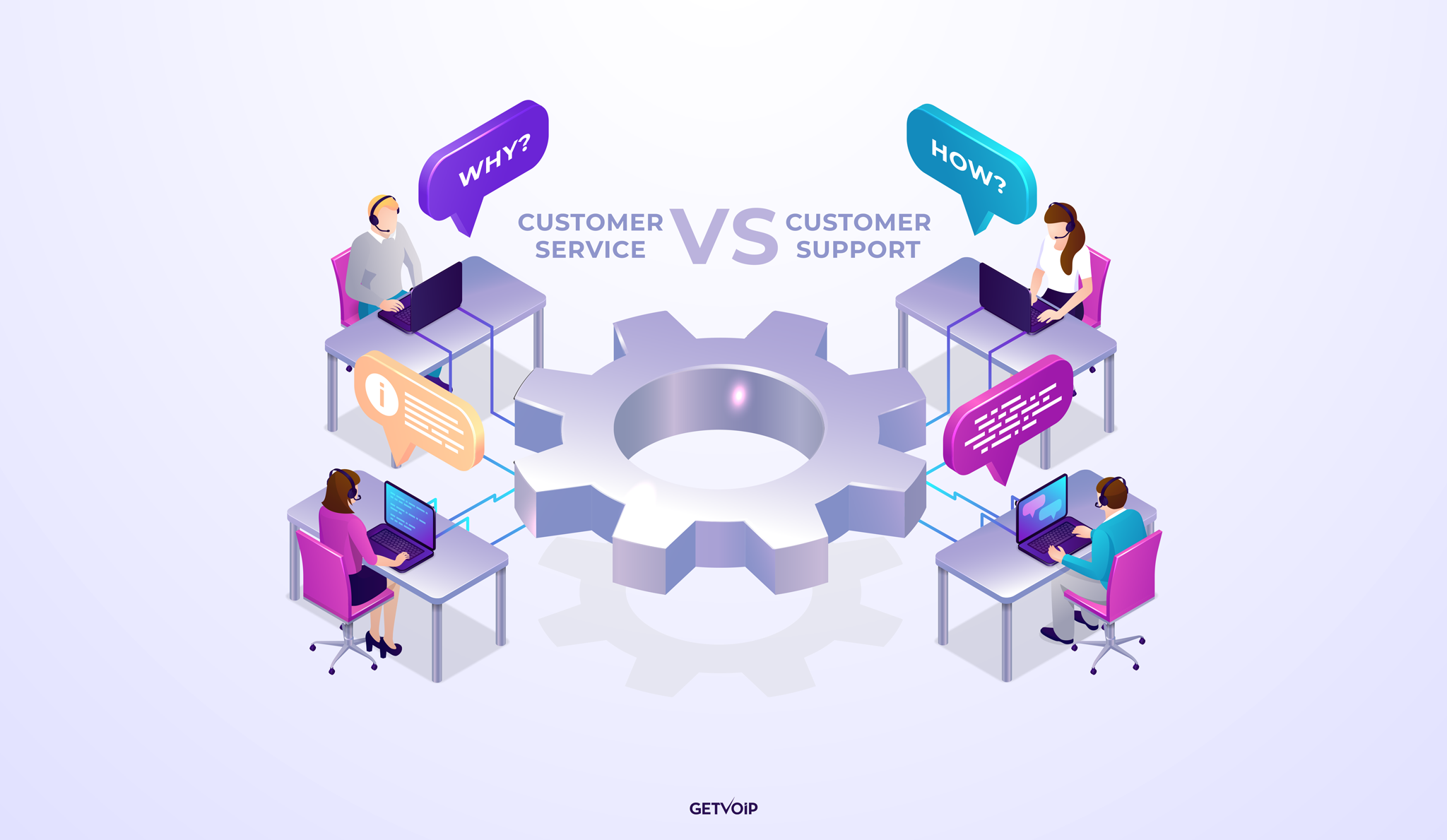 Customer Service vs Customer Support: Differences and Best Practices
