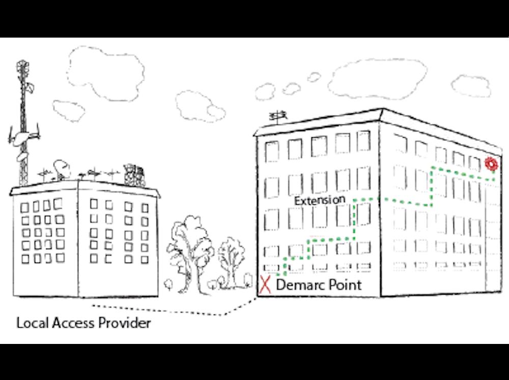 Demarc extension