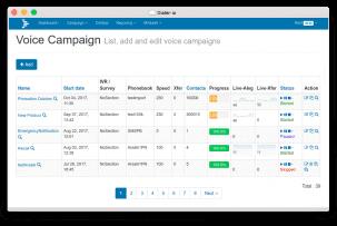 DialerAI Campaign Dashboard