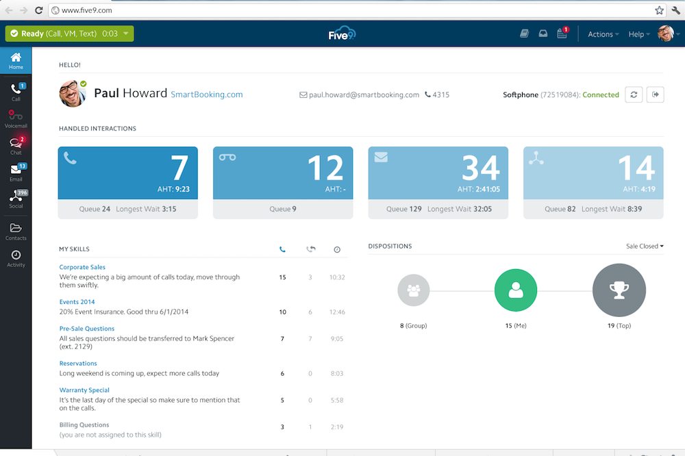 Five9 Agent Dashboard