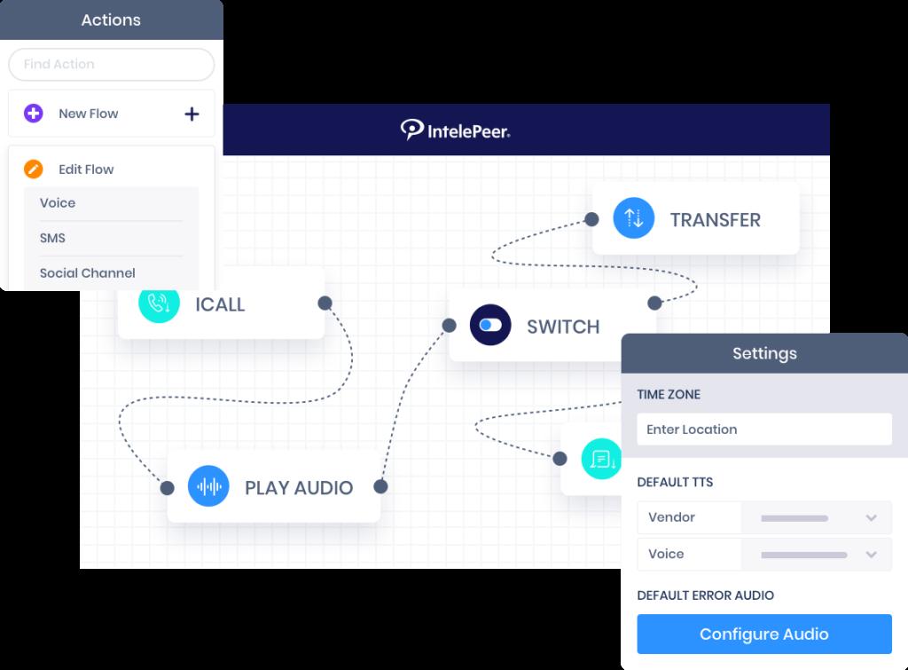IntelePeer Platform GetVoIP News