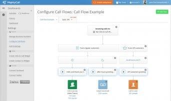 MightyCall Configure Call Flows