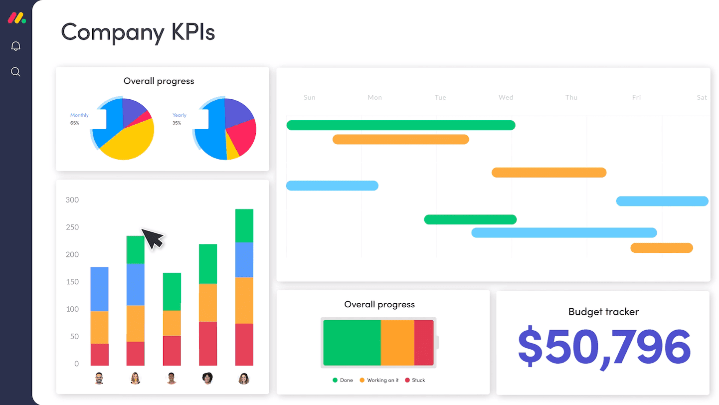 Monday.com project management