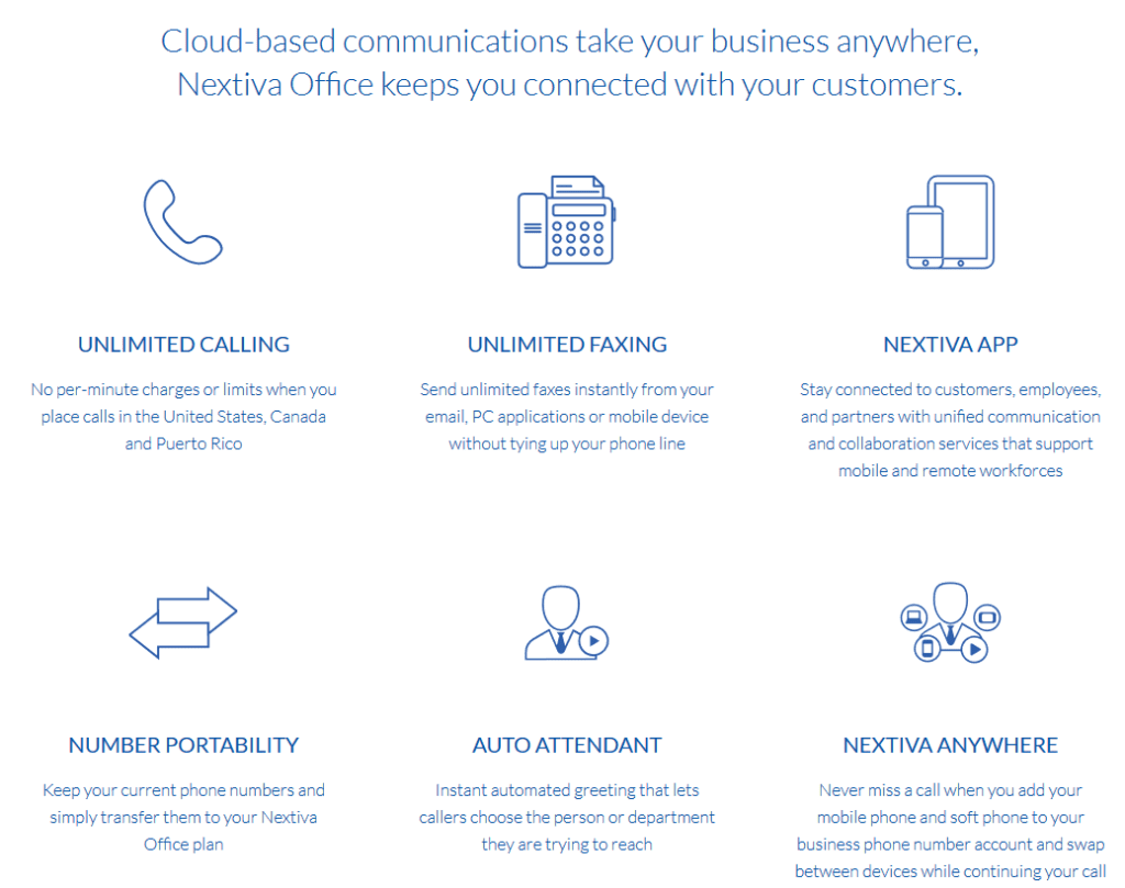 Cloud Based Communications