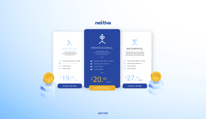 Nextiva Plans, Pricing, Features in 2020