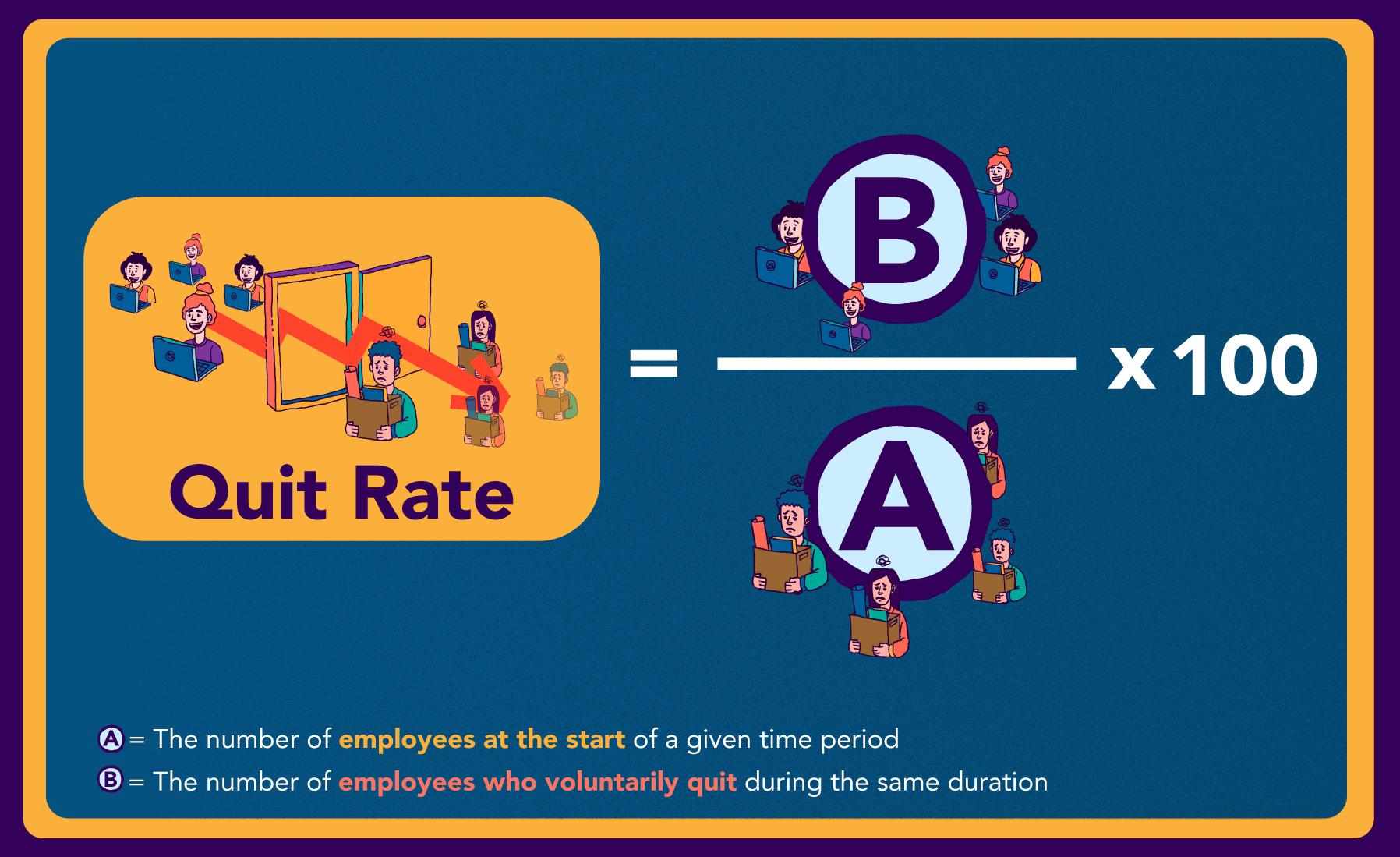 quit rate formula
