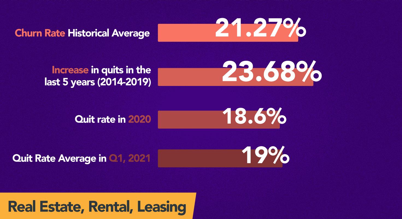 Real-Estate_-Rental_-Leasing