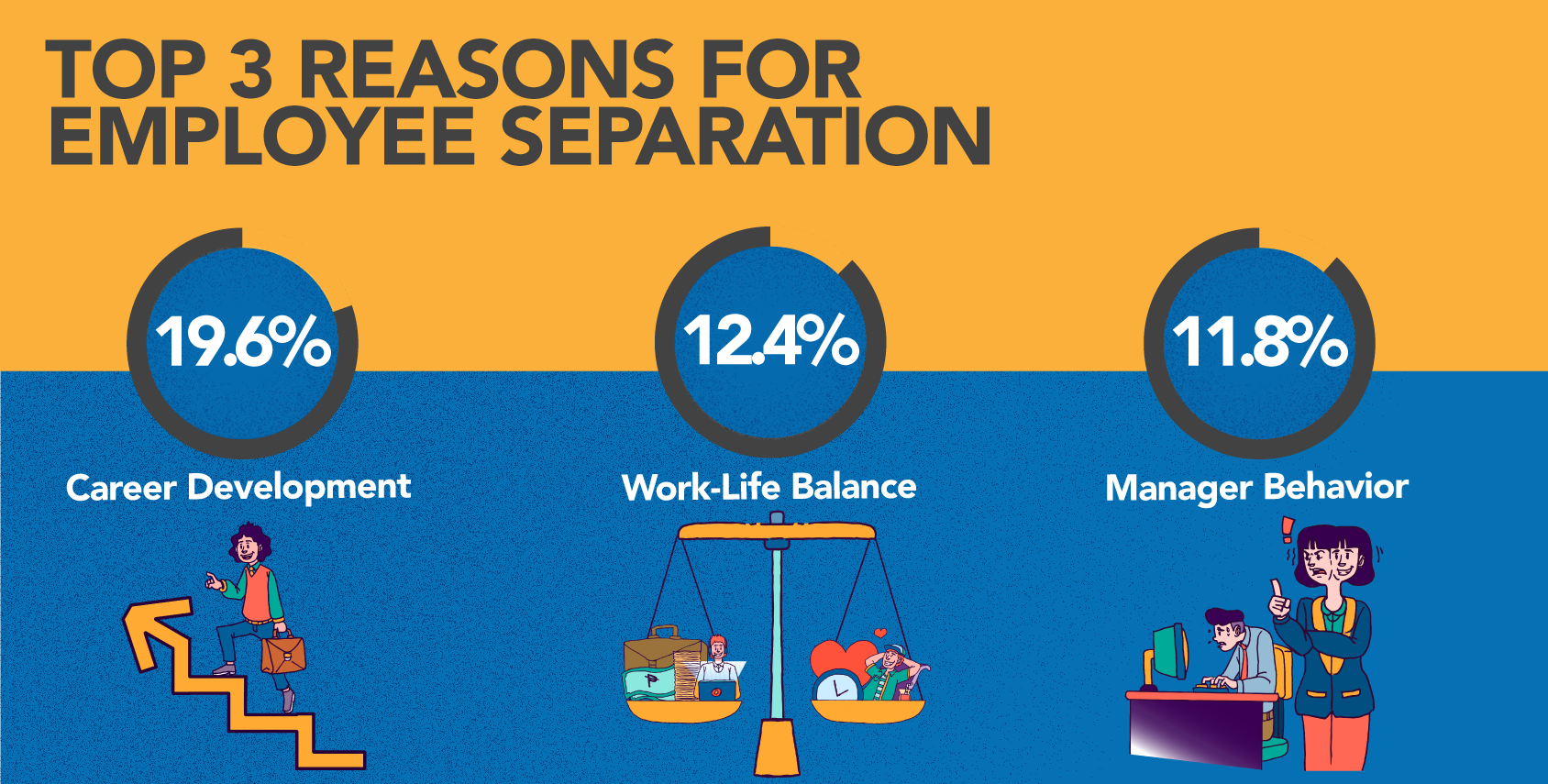 why people leave their jobs