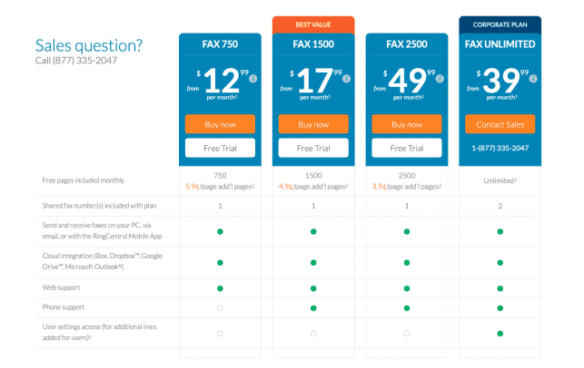 Ringcentral Fax plans pricing