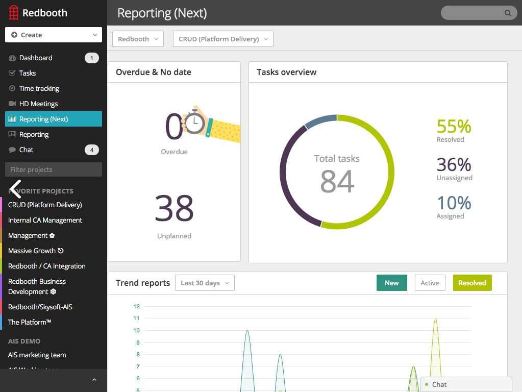 Cisco Spark and Redbooth Boost Team Productivity Together