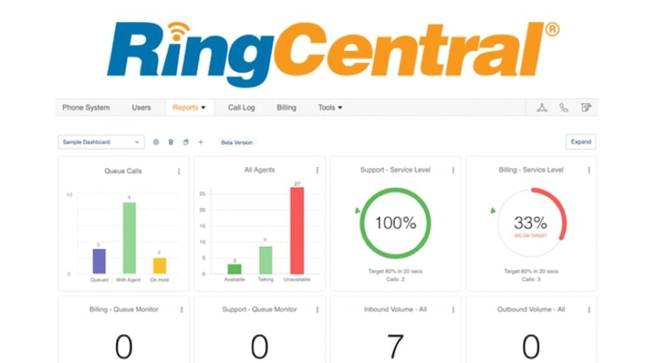 RingCentral's Contact Center Analytics