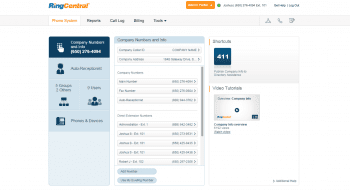 RingCentral Company Numbers Overview