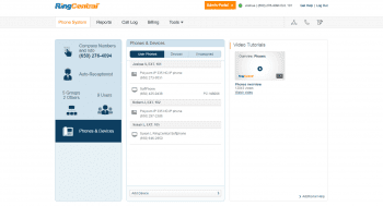 RingCentral Device Overview