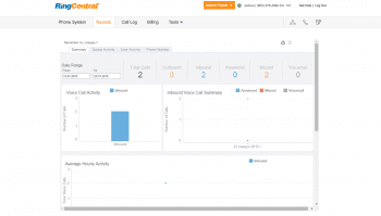 RingCentral Report Overview
