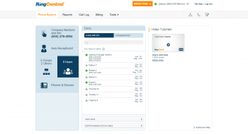 RingCentral User Overview