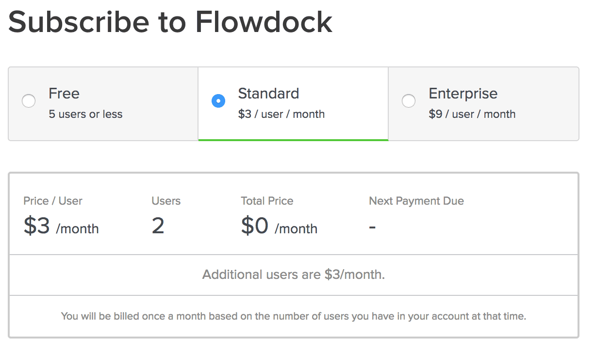 Flowdock-Pricing