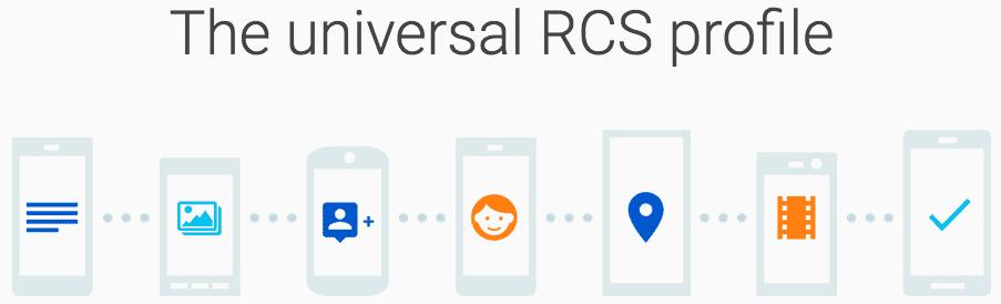 universal RCS profile