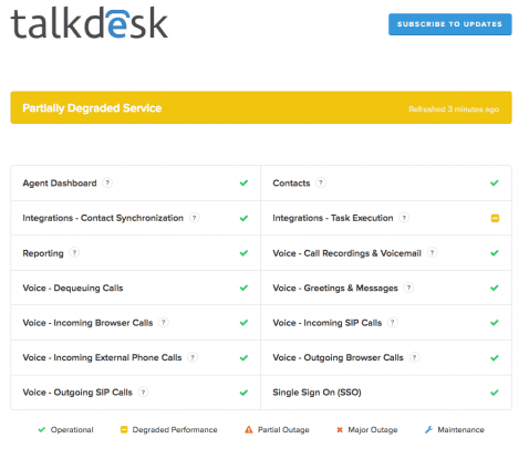 Talkdesk Disaster Recovery