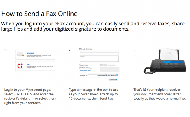 eFax Send Fax From Phone