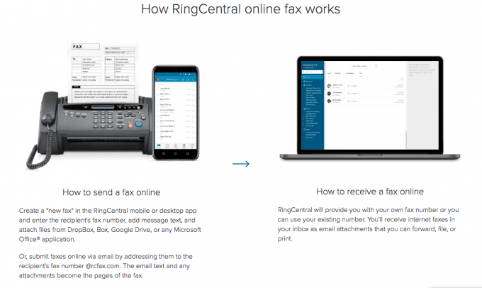 RingCentral how to send fax from phone