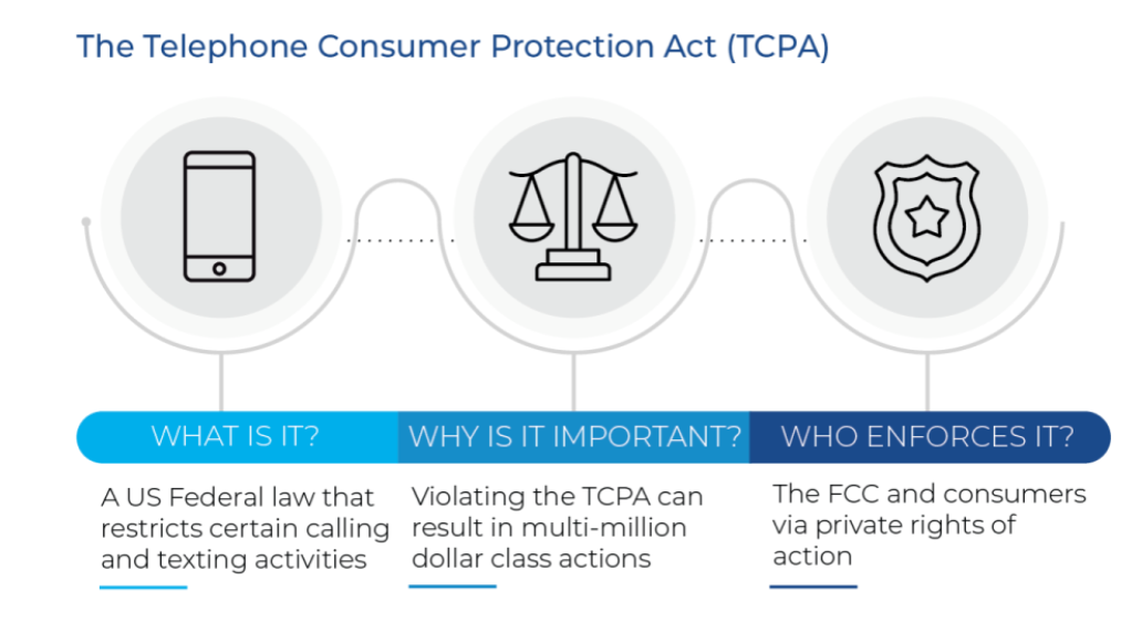 what is the tcpa