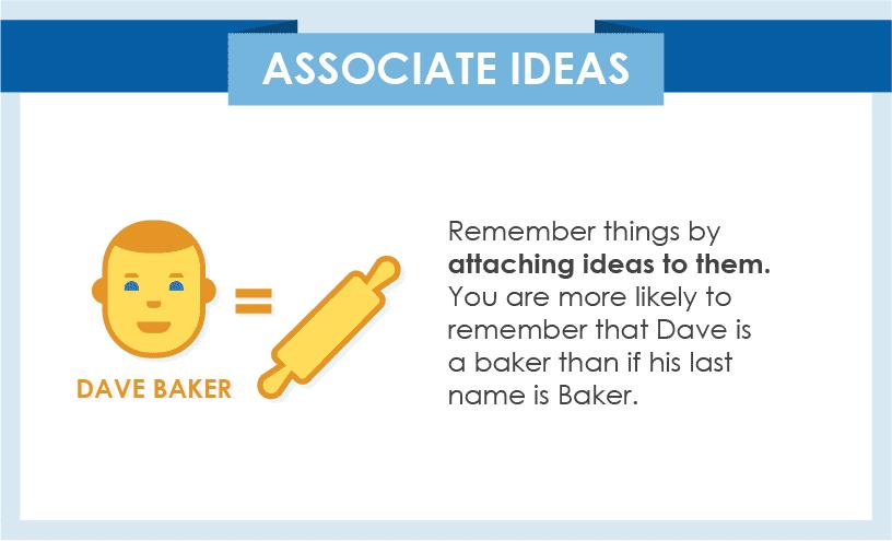 Associate Ideas