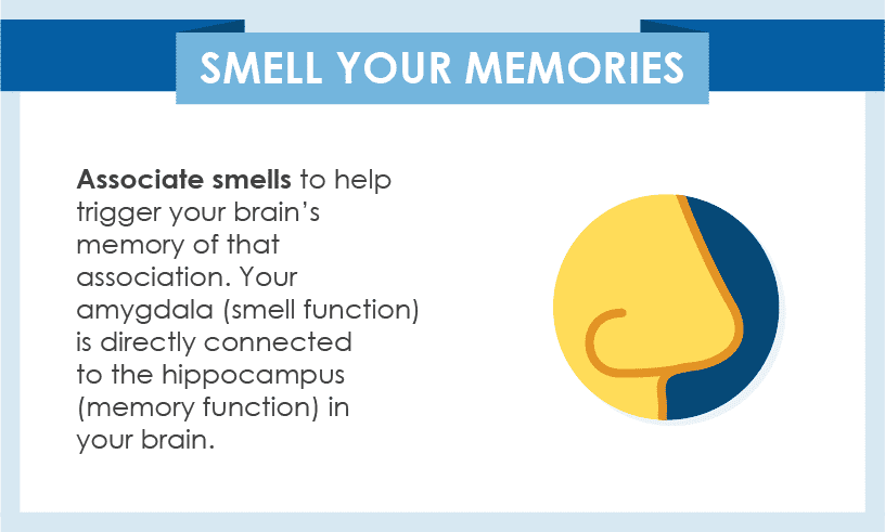 Smell Your Memories