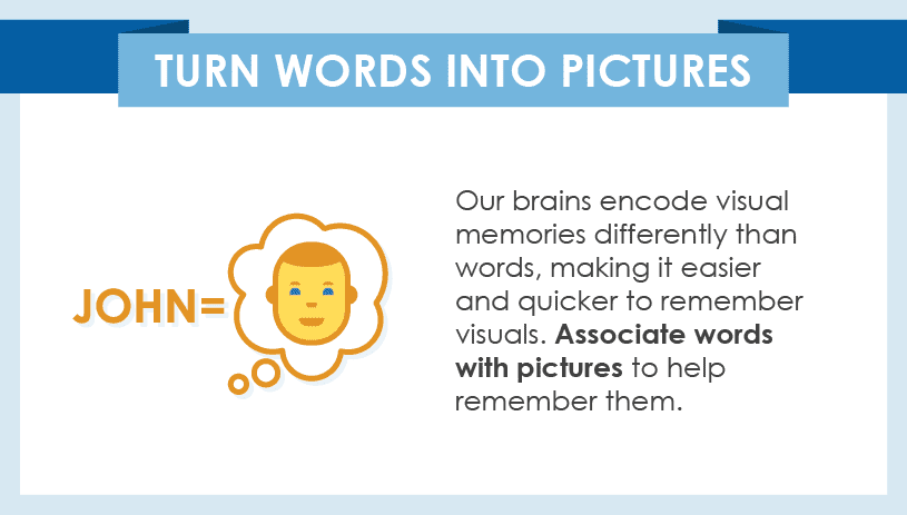 Turn Words into Pictures