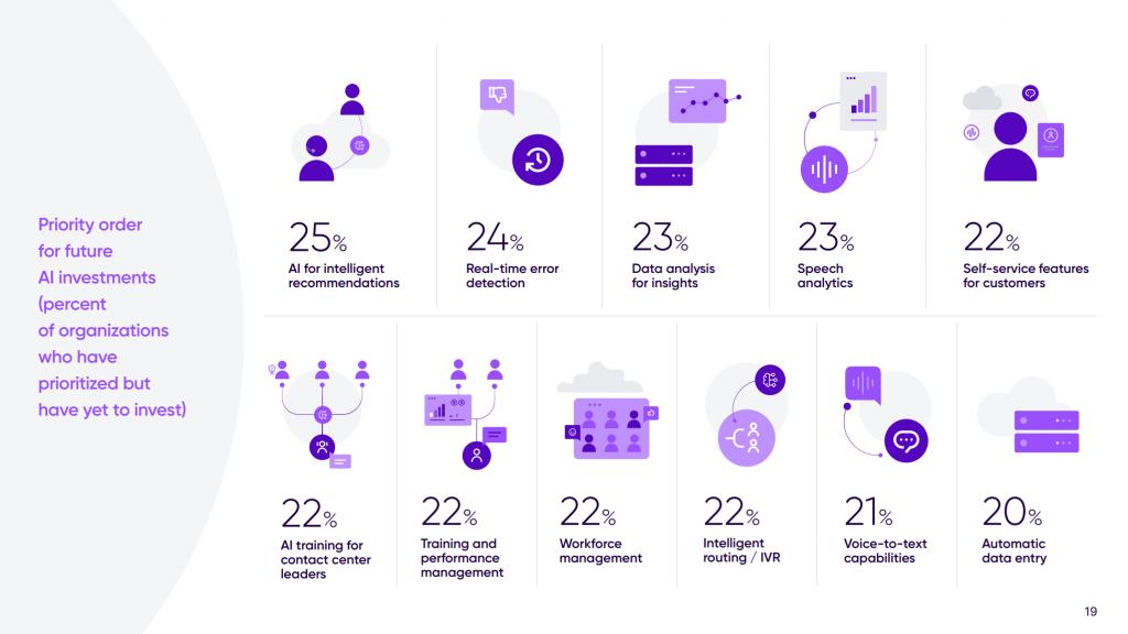 TalkDesk Survey GetVoIP News