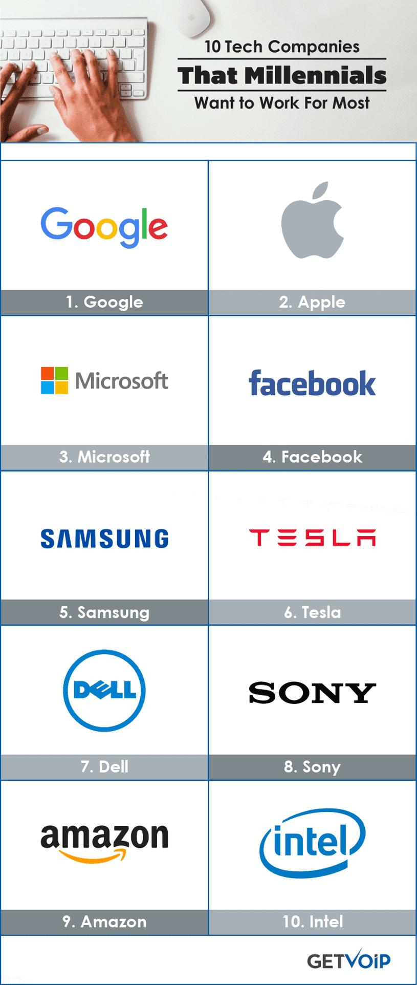 Top-10-Tech-Companies