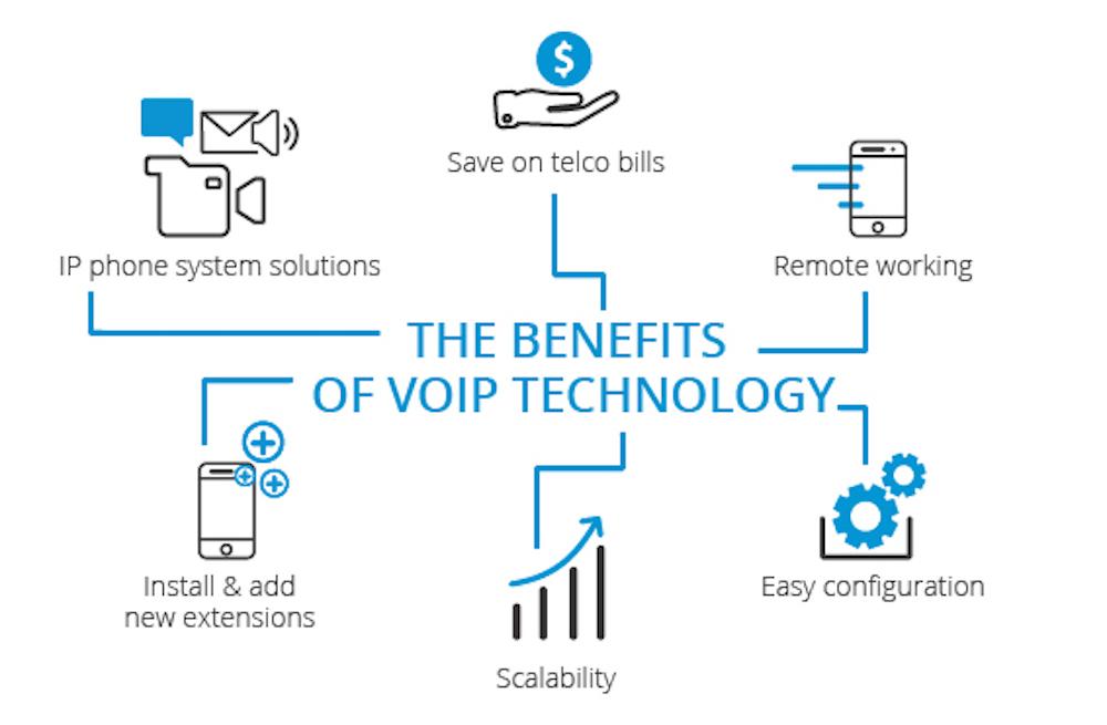 VoIP-phone-benefits
