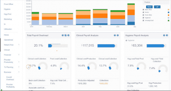 Vonage Analytics Overview