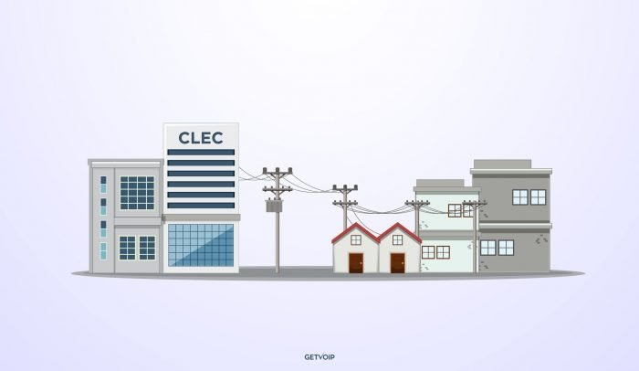 What is a CLEC?