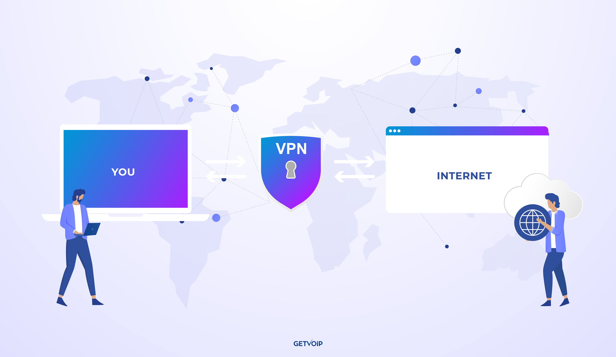What is VoIP VPN? Benefits, Top Providers, and More