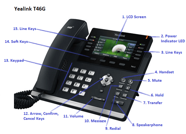Yealink SIP-T46G Hands-on Review | GetVoIP
