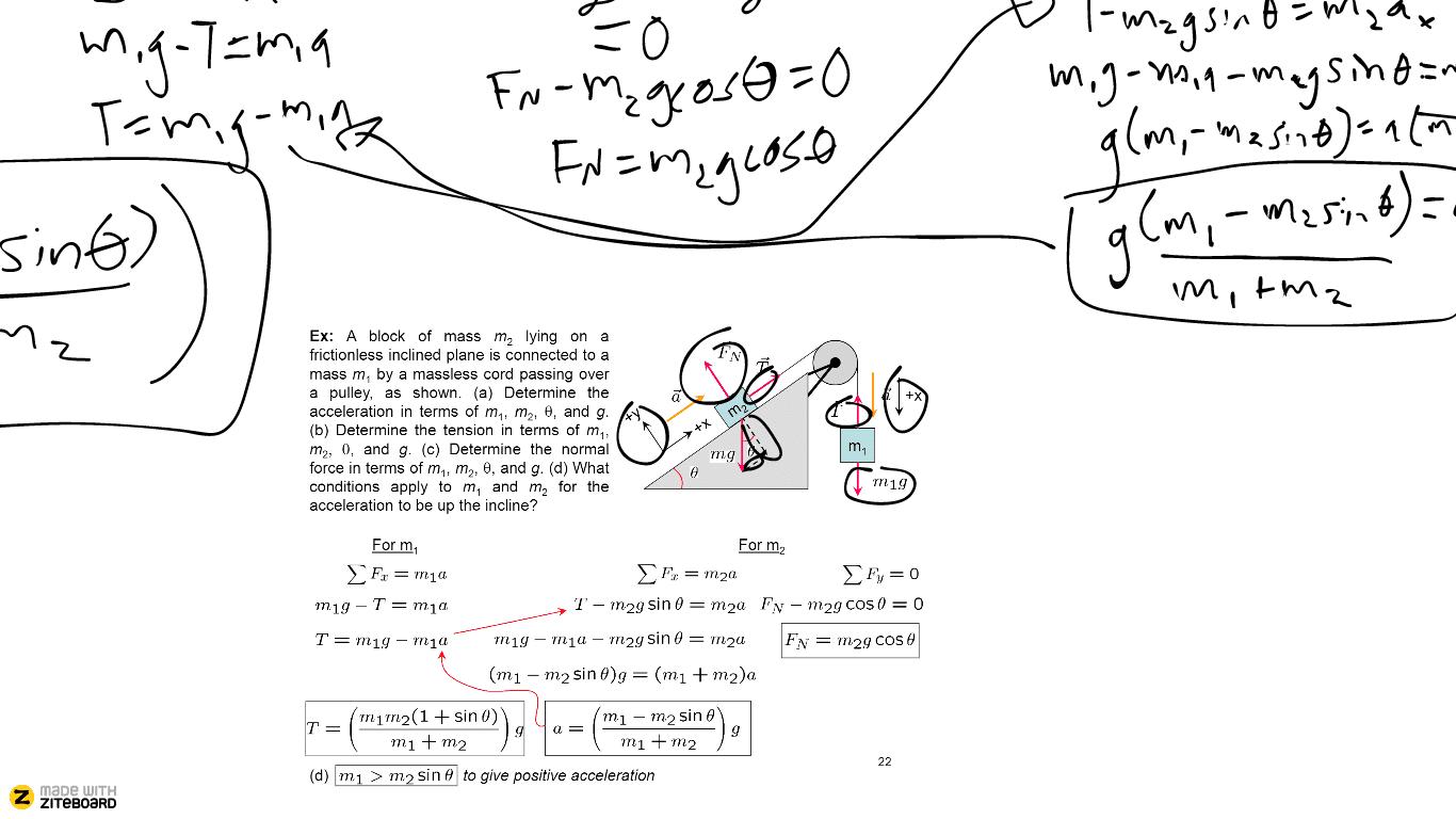Ziteboard-Whiteboard