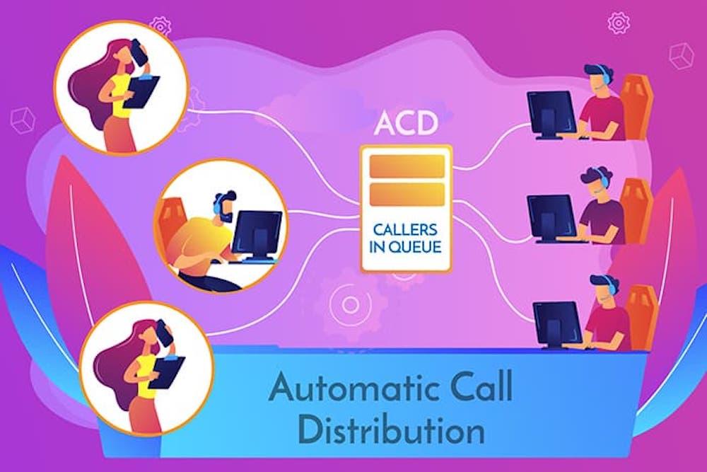 Automatic call distribution