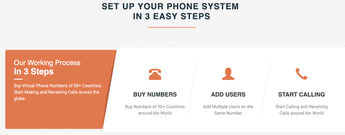 get a toll free phone number