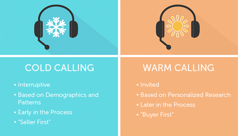 Cold Call vs Warm Call