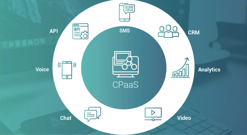 CPaas platform