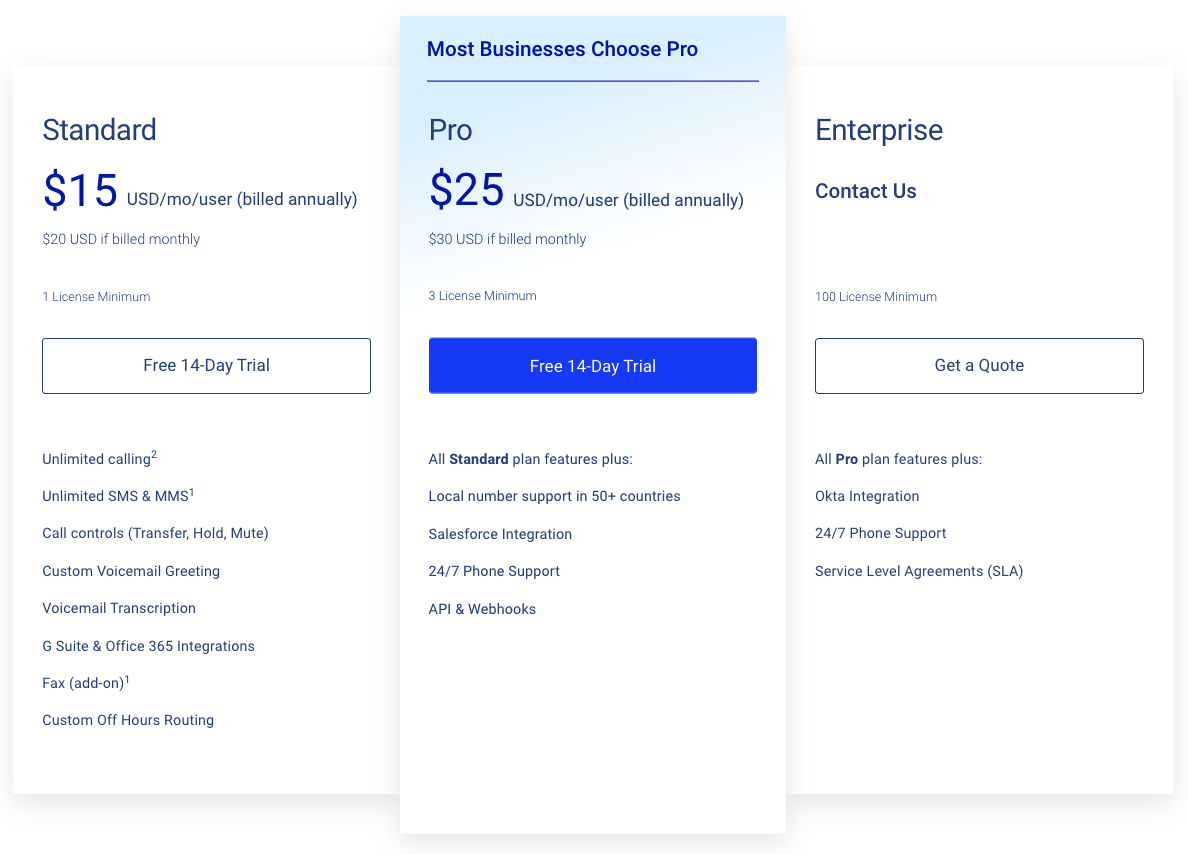 Dialpad Talk Pricing & Plans - Updated July 1st, 2021