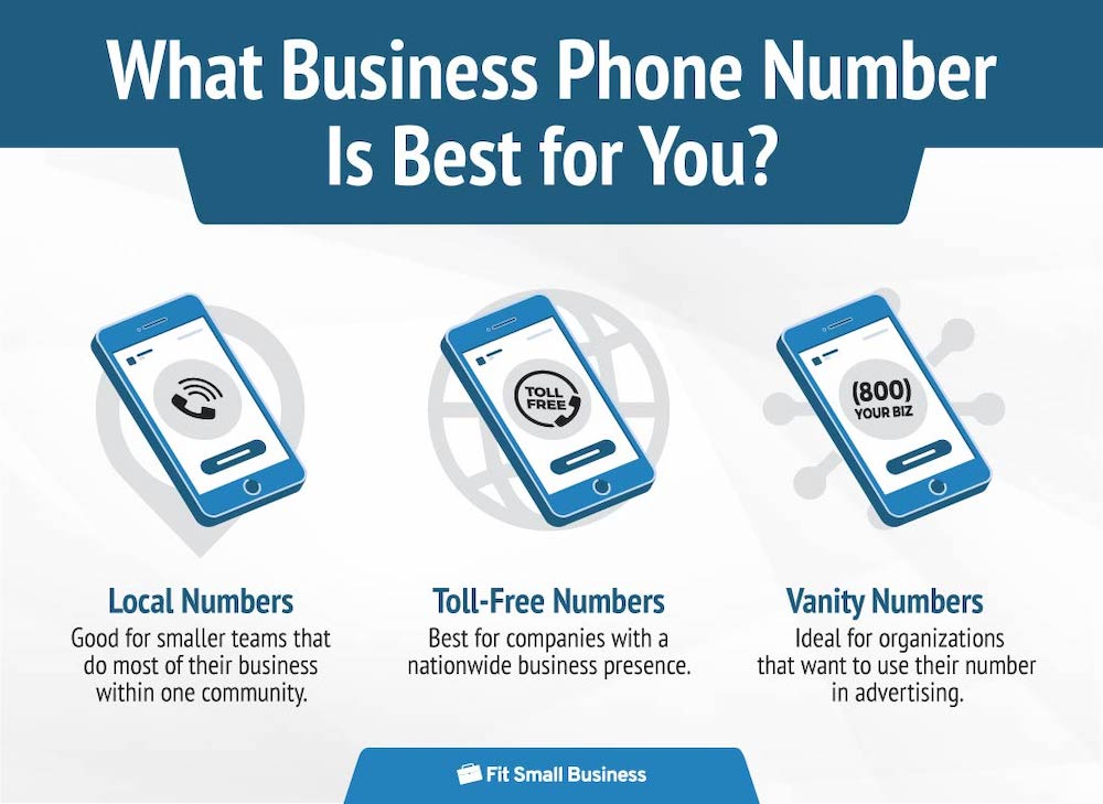 Free Business Numbers