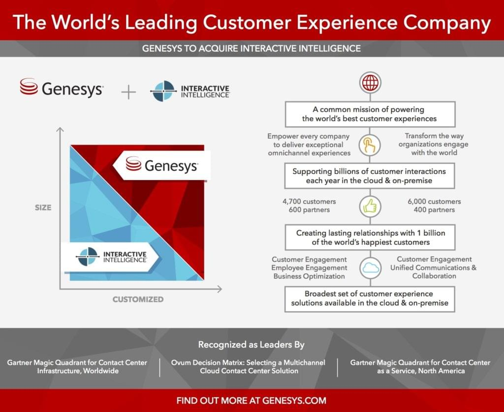 The World's Leading Customer Experience Company