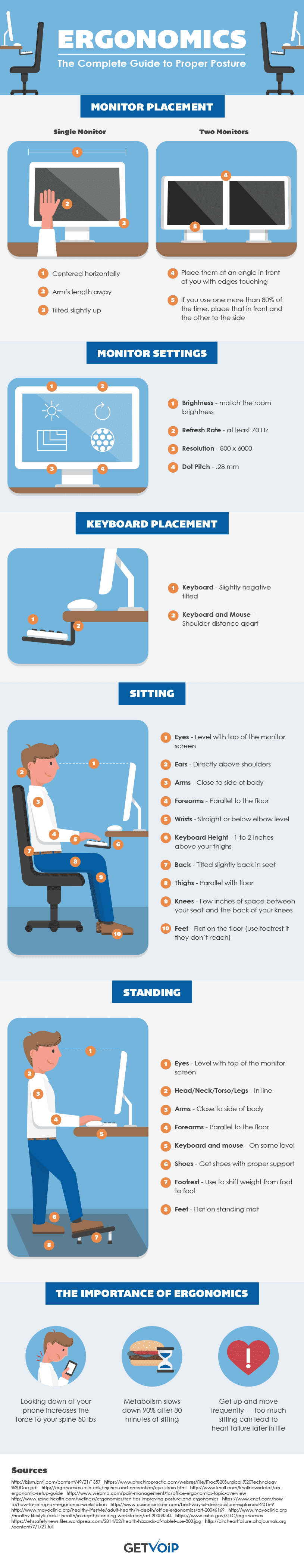 Office Ergonomics: The Complete Guide to Proper Posture