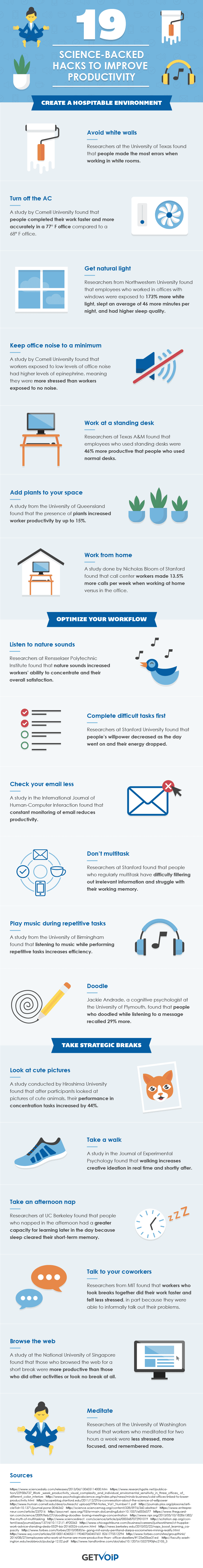 getvoip improve productivity infographic
