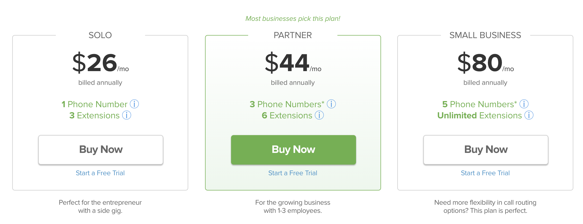 Grasshopper Pricing & Plans - Updated July 1st, 20210